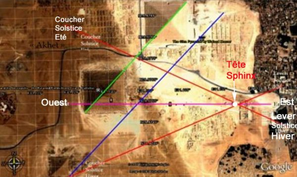 orientation of the Giza Pyramids