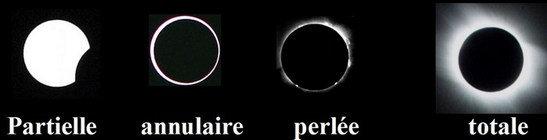 les 4 types d'éclipses de soleil